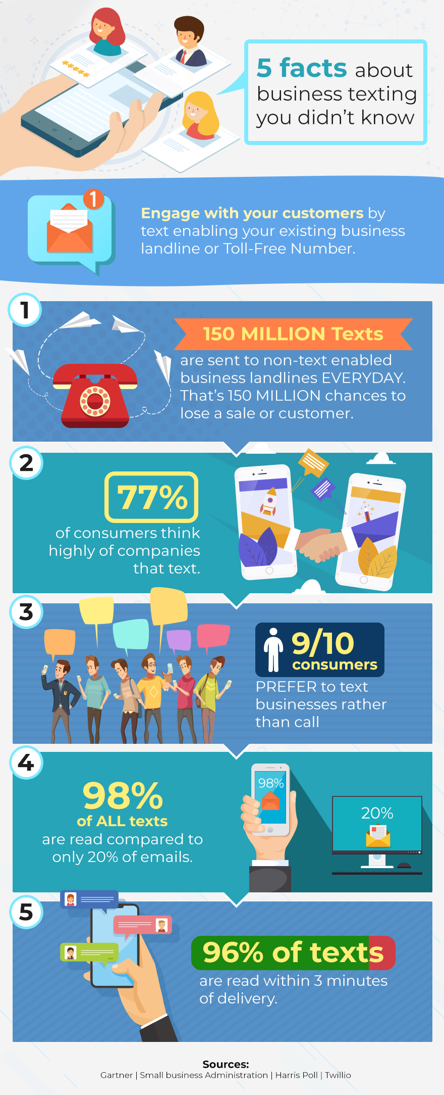 infographic-5-facts-about-business-texting-you-didnt-know-about.jpg